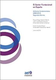Programa Publicaciones INAEF