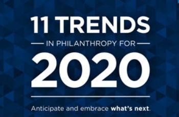 Informe. 11 tendencias en filantropía para 2020